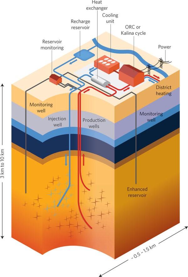 geothermal energy essay