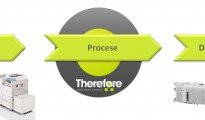 Therefore Procese