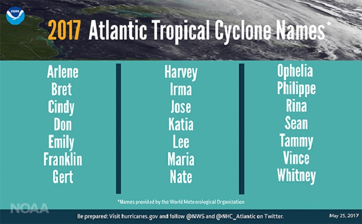 hurricane-names