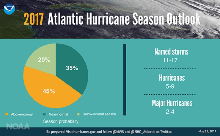 hurricane-season-outlook