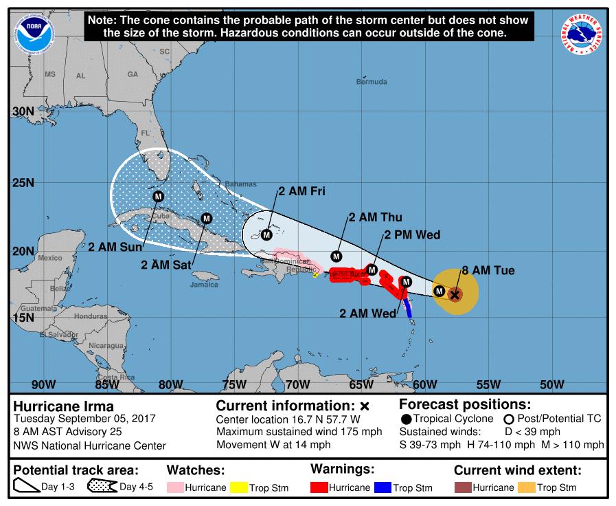 hurricane_irma-1