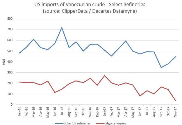 Venezuela is losing its best oil buyer - Curaçao Chronicle