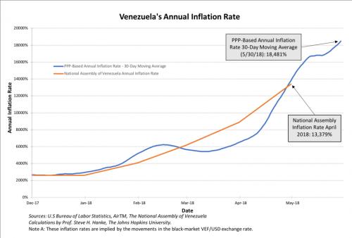 Venezuela_inflation1