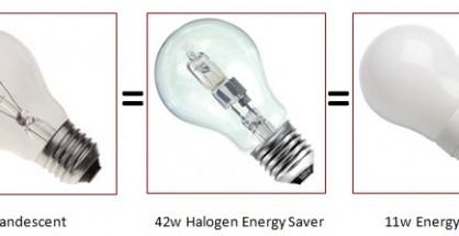 watts-and-lumens